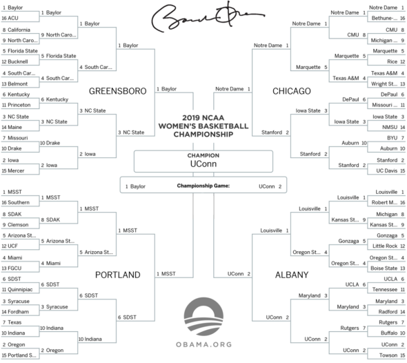 Barack Obama fills out brackets for the 2019 NCAA Tournaments, puts Baylor and UConn in final women's game